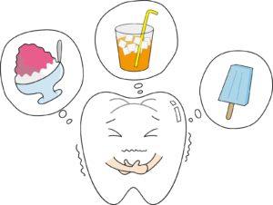 知覚過敏で染みる歯